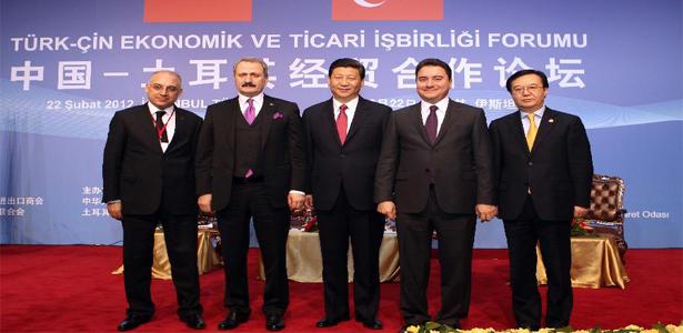 Turkey Business